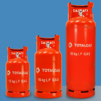 Domestic gas cylinders | Total Bangladesh